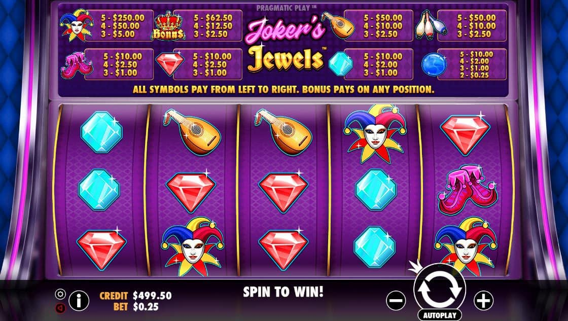 Jokers Jewels Pokies