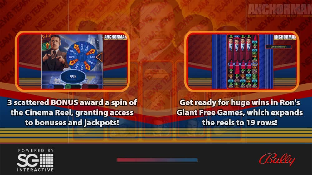 Anchorman Slots Bonus
