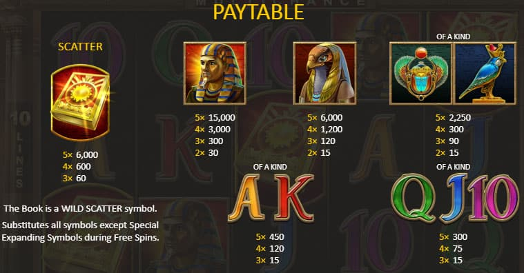 Book of Sun Paytable