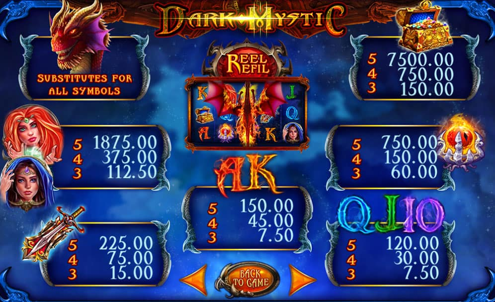 Dark Mystic Pokies Paytable