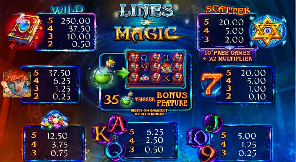 Lines of Magic Paytable