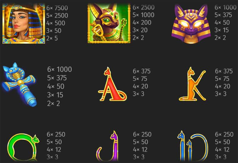 Book of Cats Slot Paytable