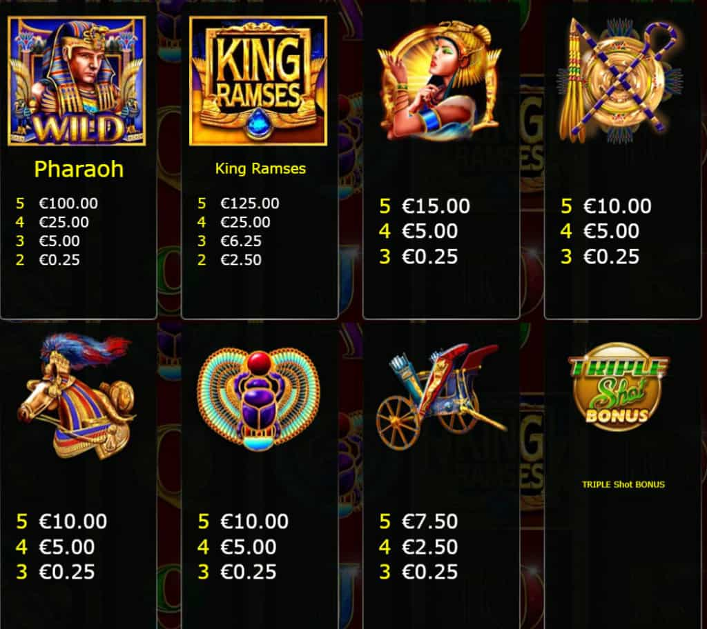 King Ramses Pokies by Ainsworth