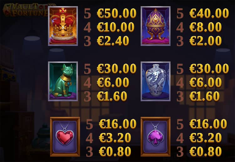 Vault of Fortune Pokies Paytable