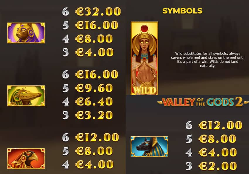 Valley of the Gods 2 Paytable