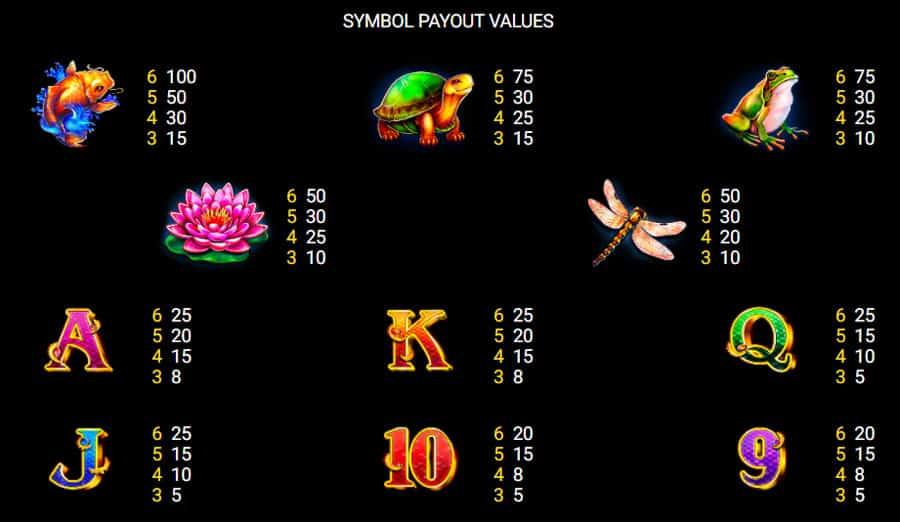 Dragon's Element Pokie Symbols