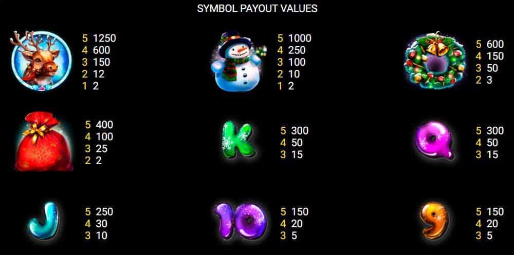 Santa's Bag Pokies Paytable